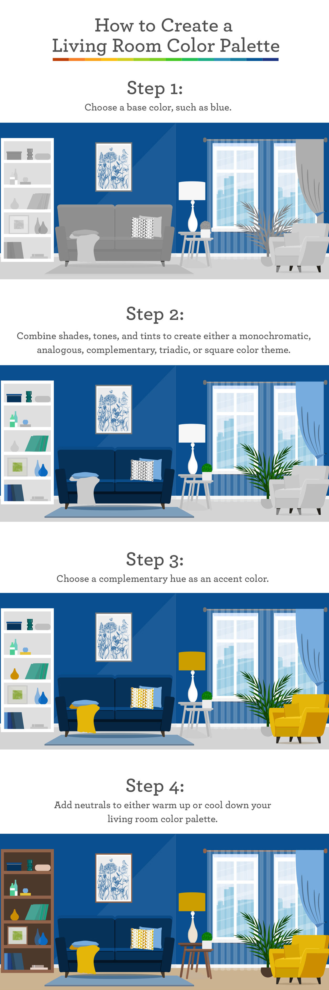 Interior design basics of color palette
